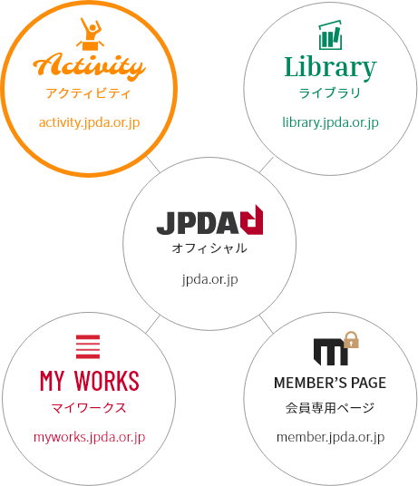 JPDA WEBサイト全体の構成図